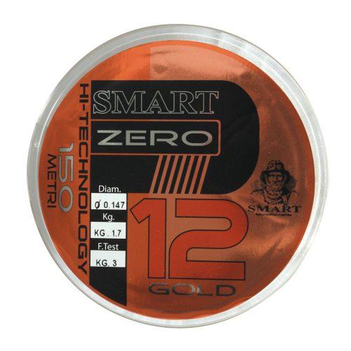 Zero P12 monofilament